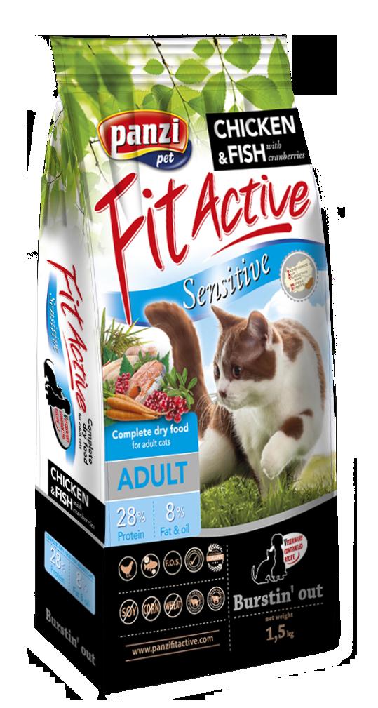 Urine Ph Value In Cat Food